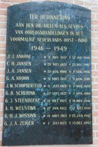 Schopberteld Johannes Wilhelmus